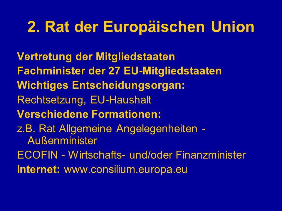 2. Rat der Europäischen Union Vertretung der Mitgliedstaaten Fachminister der 27 EU-Mitgliedstaaten Wichtiges Entscheidungsorgan: Rechtsetzung, EU-Hau