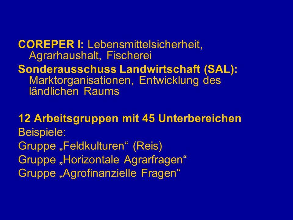 COREPER I: Lebensmittelsicherheit, Agrarhaushalt, Fischerei Sonderausschuss Landwirtschaft (SAL): Marktorganisationen, Entwicklung des ländlichen Raum