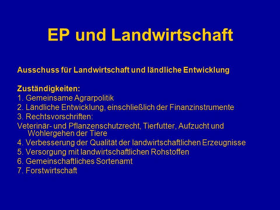 EP und Landwirtschaft Ausschuss für Landwirtschaft und ländliche Entwicklung Zuständigkeiten: 1. Gemeinsame Agrarpolitik 2. Ländliche Entwicklung, ein