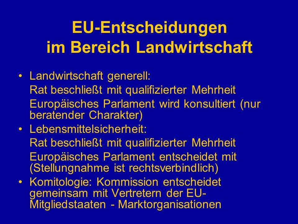 EU-Entscheidungen im Bereich Landwirtschaft Landwirtschaft generell: Rat beschließt mit qualifizierter Mehrheit Europäisches Parlament wird konsultier