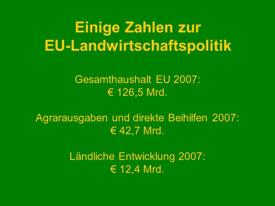 Einige Zahlen zur EU-Landwirtschaftspolitik Gesamthaushalt EU 2007: 126,5 Mrd. Agrarausgaben und direkte Beihilfen 2007: 42,7 Mrd. Ländliche Entwicklu