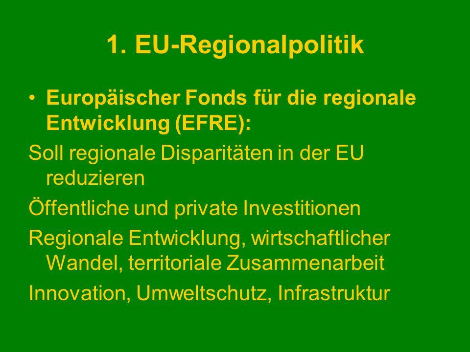 1. EU-Regionalpolitik Europäischer Fonds für die regionale Entwicklung (EFRE): Soll regionale Disparitäten in der EU reduzieren Öffentliche und privat