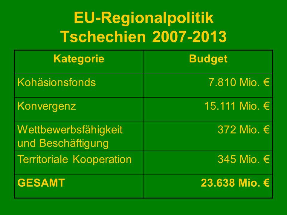 EU-Regionalpolitik Tschechien 2007-2013 KategorieBudget Kohäsionsfonds7.810 Mio. Konvergenz15.111 Mio. Wettbewerbsfähigkeit und Beschäftigung 372 Mio.