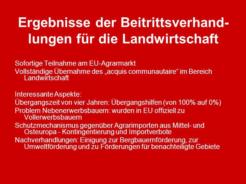 Ergebnisse der Beitrittsverhand- lungen für die Landwirtschaft Sofortige Teilnahme am EU-Agrarmarkt Vollständige Übernahme des acquis communautaire im