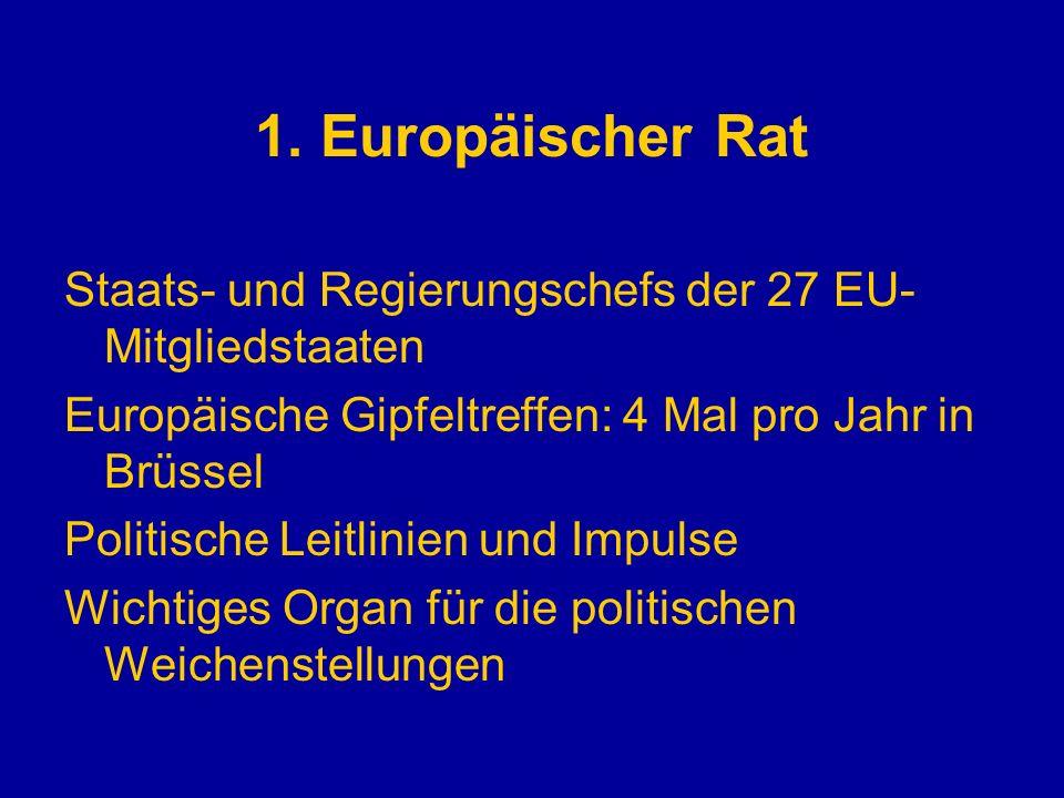 1. Europäischer Rat Staats- und Regierungschefs der 27 EU- Mitgliedstaaten Europäische Gipfeltreffen: 4 Mal pro Jahr in Brüssel Politische Leitlinien