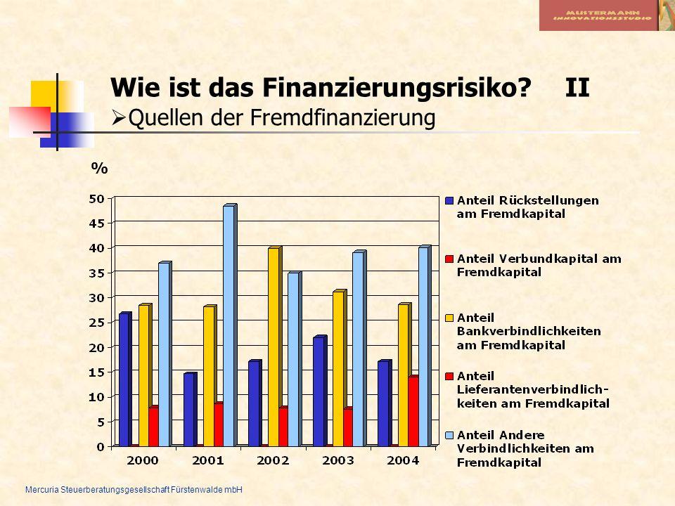 Mercuria Steuerberatungsgesellschaft Fürstenwalde mbH Wie ist das Finanzierungsrisiko? II Quellen der Fremdfinanzierung %