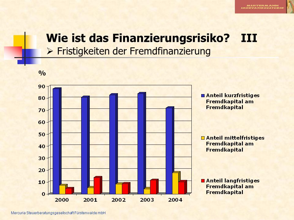 Mercuria Steuerberatungsgesellschaft Fürstenwalde mbH Wie ist das Finanzierungsrisiko? III Fristigkeiten der Fremdfinanzierung %