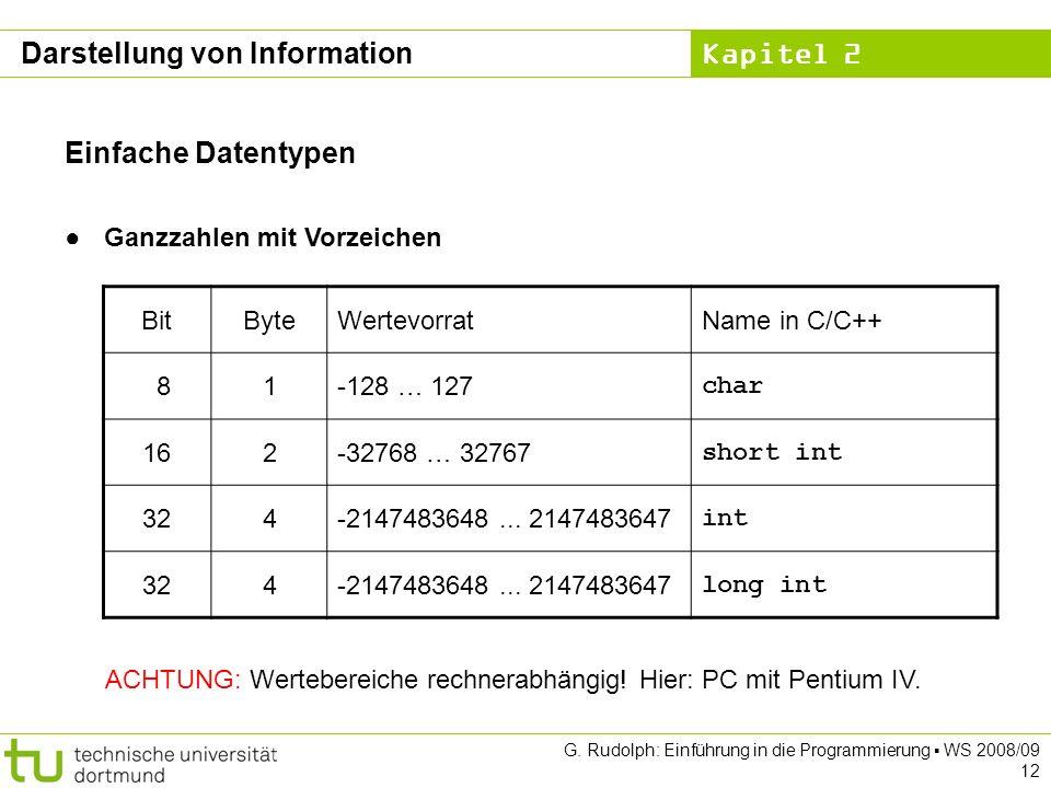 Kapitel 2 G. Rudolph: Einführung in die Programmierung WS 2008/09 12 Einfache Datentypen Ganzzahlen mit Vorzeichen BitByteWertevorratName in C/C++ 81-