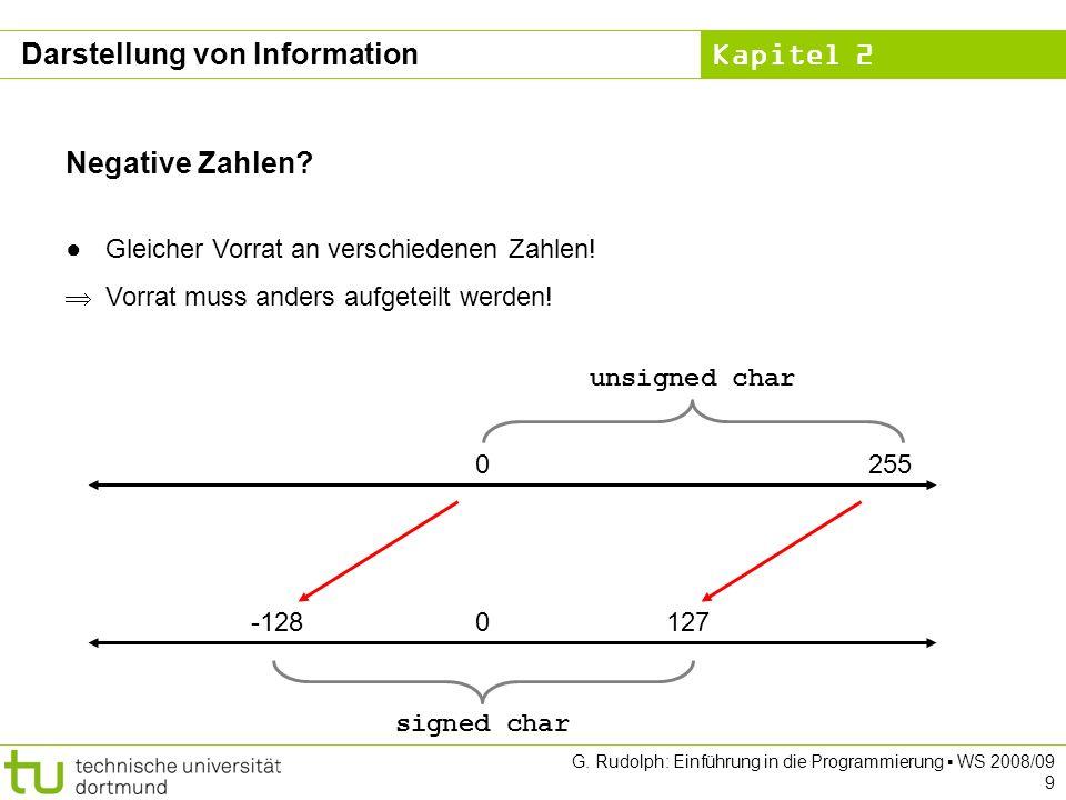 Kapitel 2 G. Rudolph: Einführung in die Programmierung WS 2008/09 9 Negative Zahlen? Gleicher Vorrat an verschiedenen Zahlen! Vorrat muss anders aufge