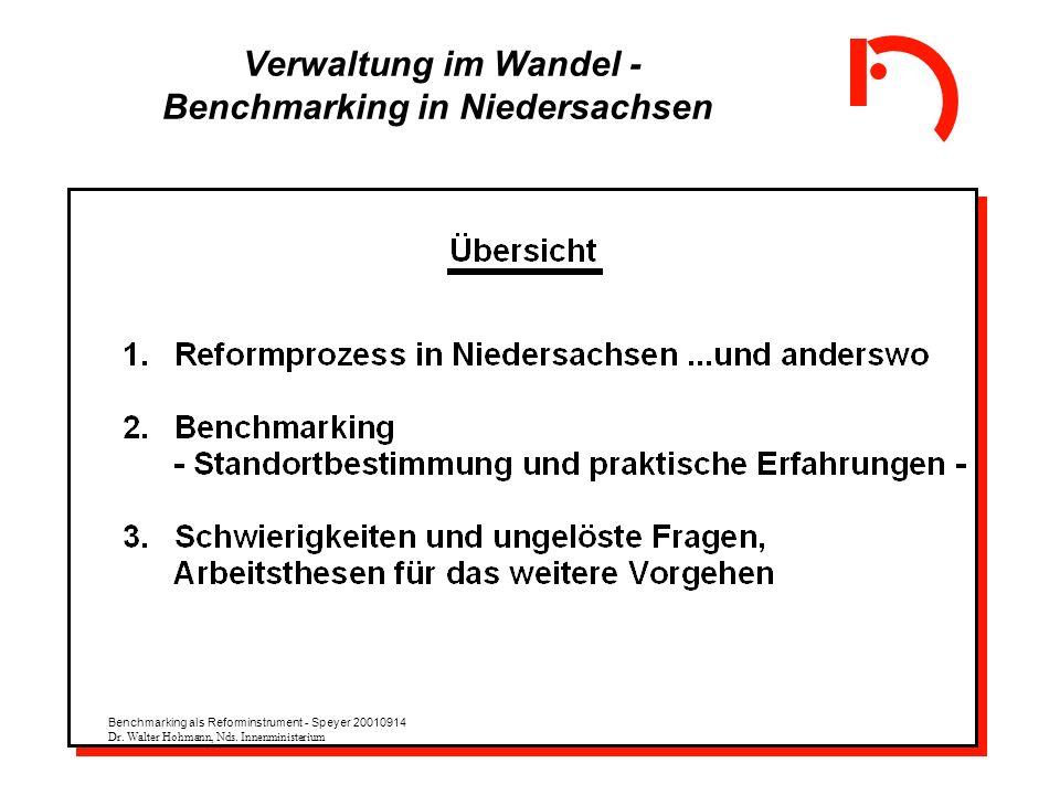 Verwaltung im Wandel - Benchmarking in Niedersachsen Benchmarking als Reforminstrument - Speyer 20010914 Dr. Walter Hohmann, Nds. Innenministerium