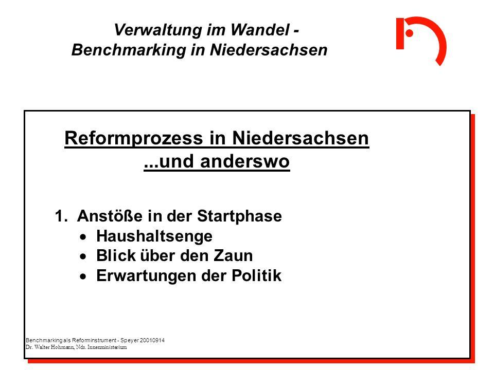 Verwaltung im Wandel - Benchmarking in Niedersachsen 1. Anstöße in der Startphase Haushaltsenge Blick über den Zaun Erwartungen der Politik Reformproz