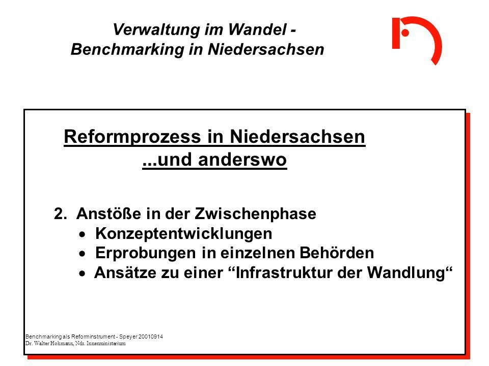 Verwaltung im Wandel - Benchmarking in Niedersachsen 2. Anstöße in der Zwischenphase Konzeptentwicklungen Erprobungen in einzelnen Behörden Ansätze zu