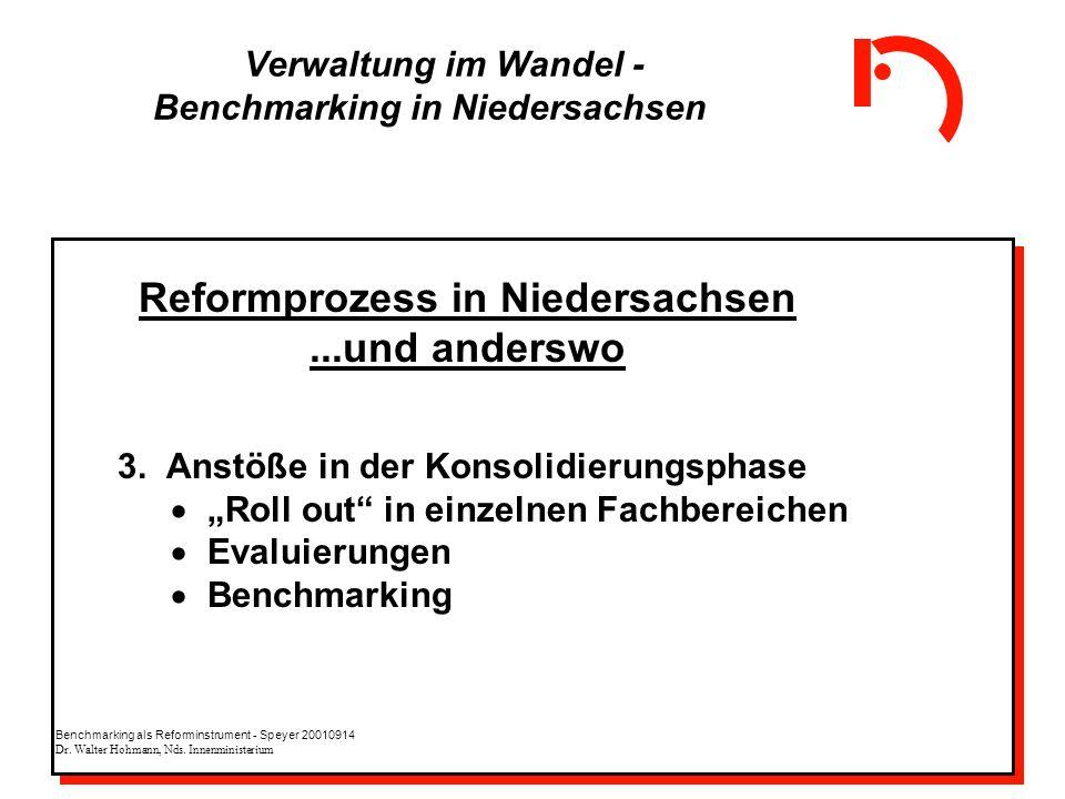 Verwaltung im Wandel - Benchmarking in Niedersachsen 3. Anstöße in der Konsolidierungsphase Roll out in einzelnen Fachbereichen Evaluierungen Benchmar