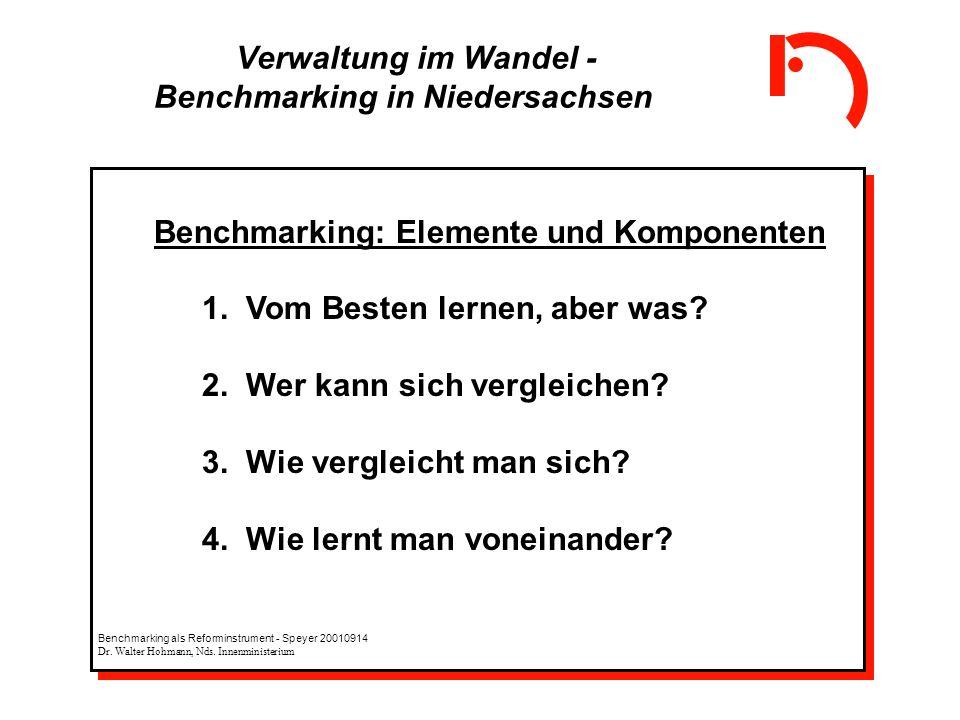 Verwaltung im Wandel - Benchmarking in Niedersachsen Benchmarking: Elemente und Komponenten 1. Vom Besten lernen, aber was? 2. Wer kann sich vergleich
