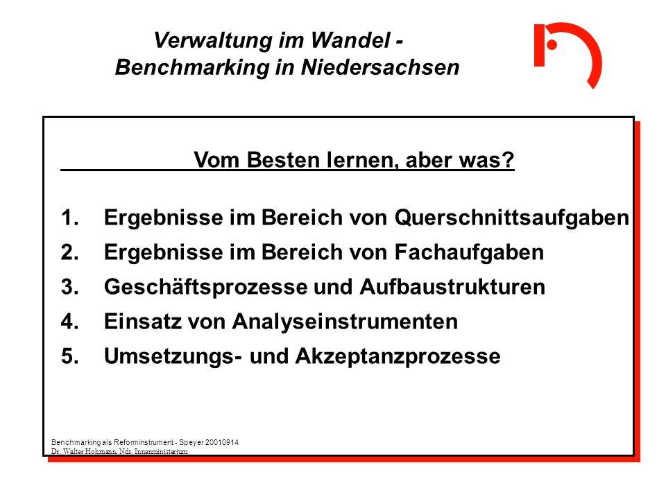 Verwaltung im Wandel - Benchmarking in Niedersachsen Vom Besten lernen, aber was? 1. Ergebnisse im Bereich von Querschnittsaufgaben 2. Ergebnisse im B