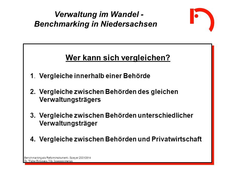 Verwaltung im Wandel - Benchmarking in Niedersachsen Wer kann sich vergleichen? 1. Vergleiche innerhalb einer Behörde 2. Vergleiche zwischen Behörden
