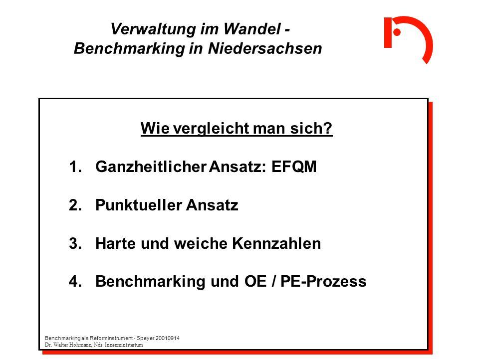 Verwaltung im Wandel - Benchmarking in Niedersachsen Wie vergleicht man sich? 1. Ganzheitlicher Ansatz: EFQM 2. Punktueller Ansatz 3. Harte und weiche