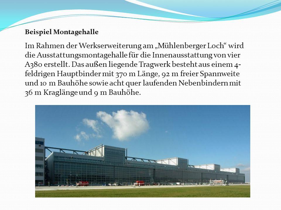 Beispiel Montagehalle Im Rahmen der Werkserweiterung am Mühlenberger Loch wird die Ausstattungsmontagehalle für die Innenausstattung von vier A380 erstellt.