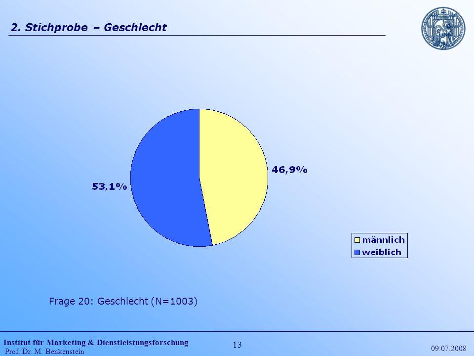 Institut für Marketing & Dienstleistungsforschung Prof. Dr. M. Benkenstein 13 09.07.2008 2. Stichprobe – Geschlecht Frage 20: Geschlecht (N=1003)