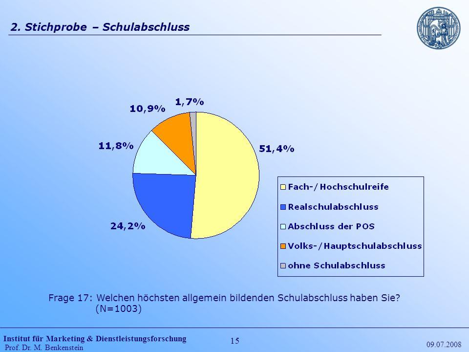 Institut für Marketing & Dienstleistungsforschung Prof. Dr. M. Benkenstein 15 09.07.2008 2. Stichprobe – Schulabschluss Frage 17: Welchen höchsten all