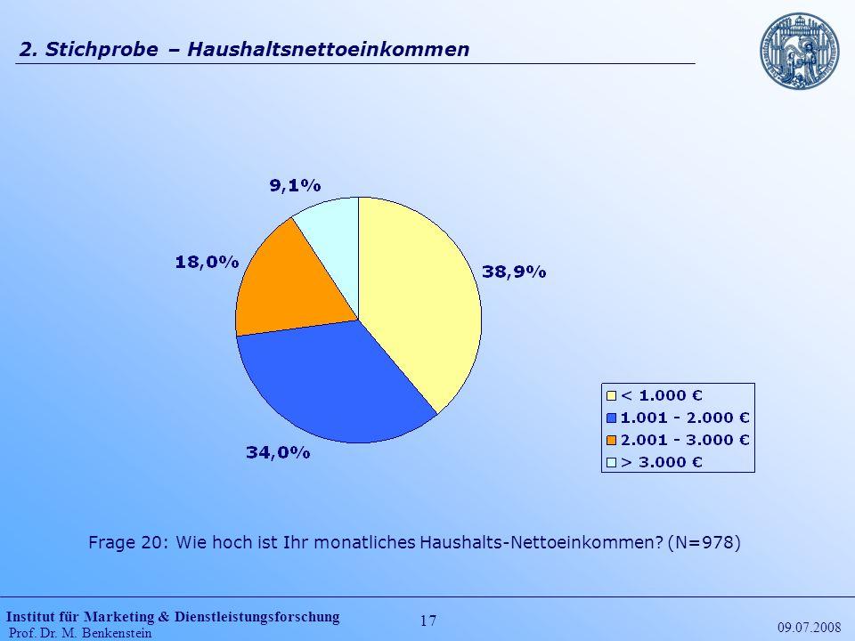 Institut für Marketing & Dienstleistungsforschung Prof. Dr. M. Benkenstein 17 09.07.2008 2. Stichprobe – Haushaltsnettoeinkommen Frage 20: Wie hoch is
