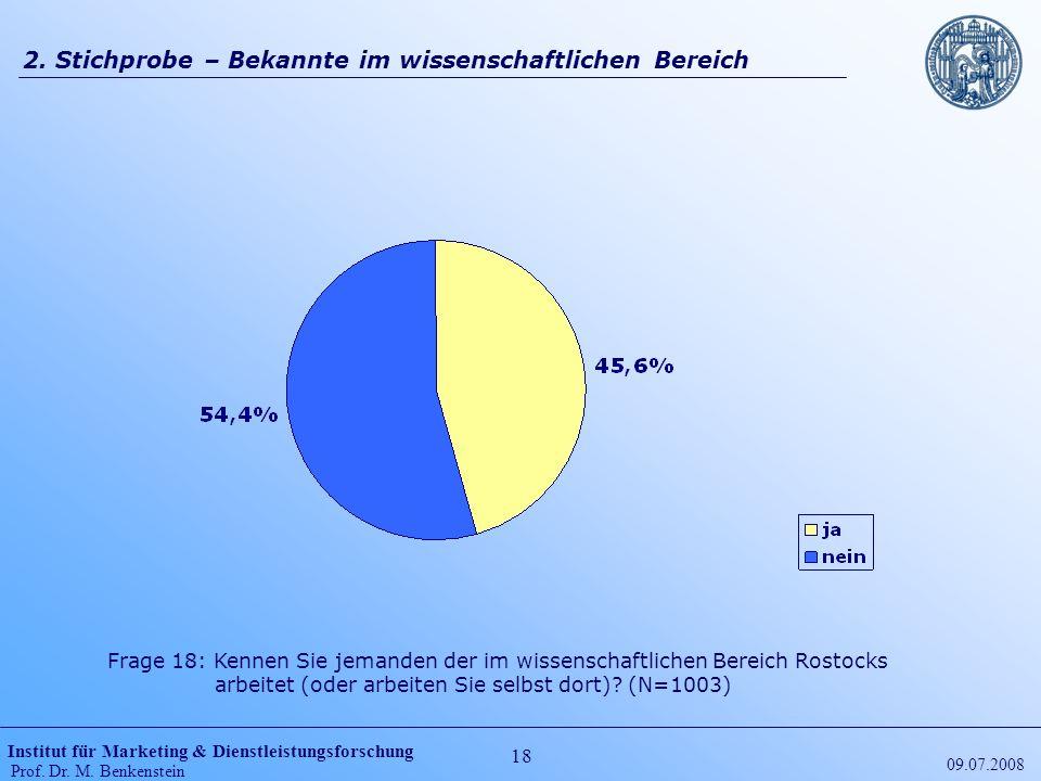 Institut für Marketing & Dienstleistungsforschung Prof. Dr. M. Benkenstein 18 09.07.2008 2. Stichprobe – Bekannte im wissenschaftlichen Bereich Frage