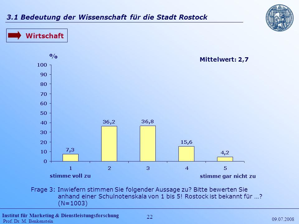 Institut für Marketing & Dienstleistungsforschung Prof. Dr. M. Benkenstein 22 09.07.2008 3.1 Bedeutung der Wissenschaft für die Stadt Rostock Mittelwe