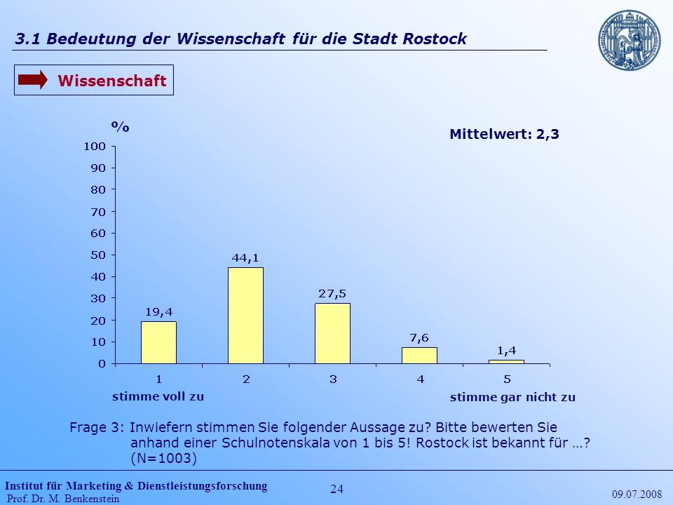 Institut für Marketing & Dienstleistungsforschung Prof. Dr. M. Benkenstein 24 09.07.2008 3.1 Bedeutung der Wissenschaft für die Stadt Rostock Mittelwe