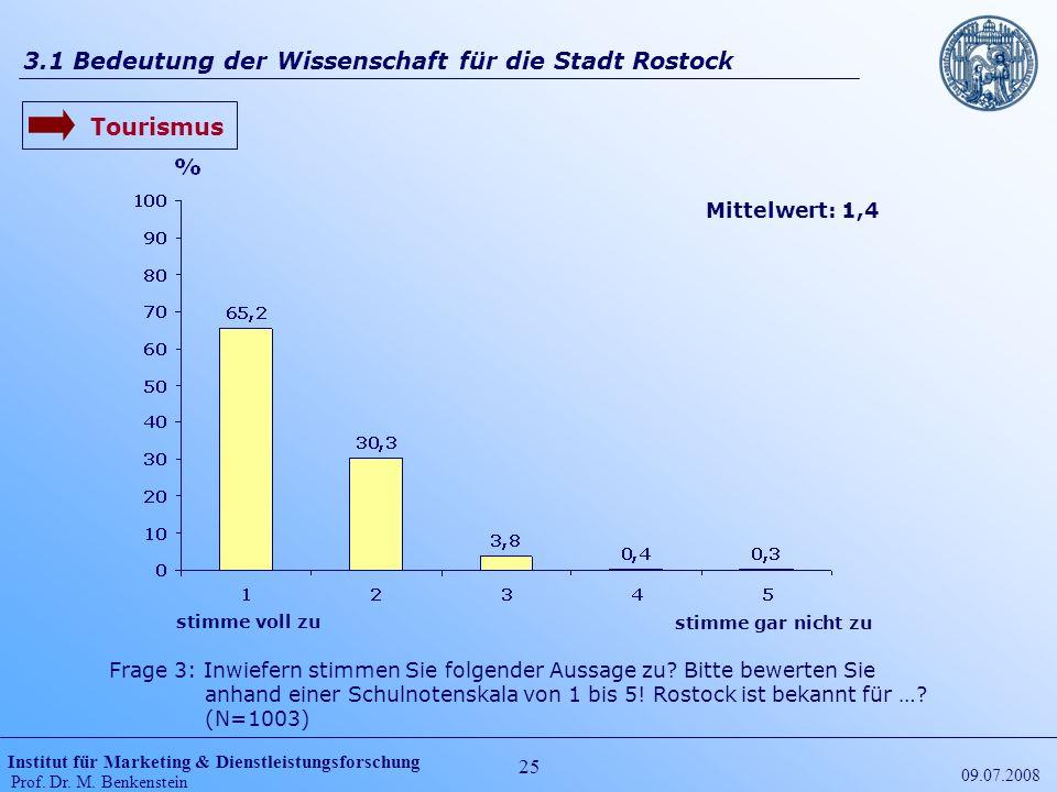 Institut für Marketing & Dienstleistungsforschung Prof. Dr. M. Benkenstein 25 09.07.2008 3.1 Bedeutung der Wissenschaft für die Stadt Rostock Mittelwe