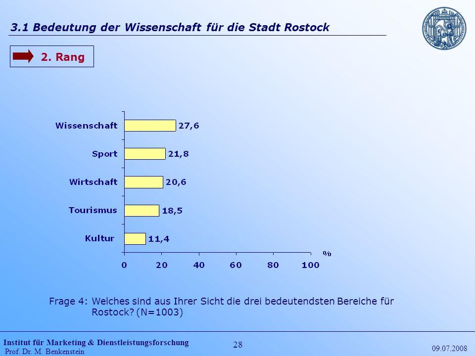 Institut für Marketing & Dienstleistungsforschung Prof. Dr. M. Benkenstein 28 09.07.2008 3.1 Bedeutung der Wissenschaft für die Stadt Rostock 2. Rang