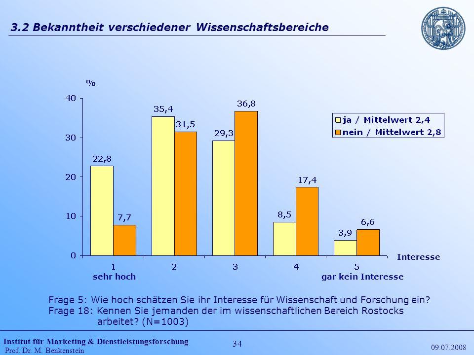 Institut für Marketing & Dienstleistungsforschung Prof. Dr. M. Benkenstein 34 09.07.2008 3.2 Bekanntheit verschiedener Wissenschaftsbereiche Frage 5:
