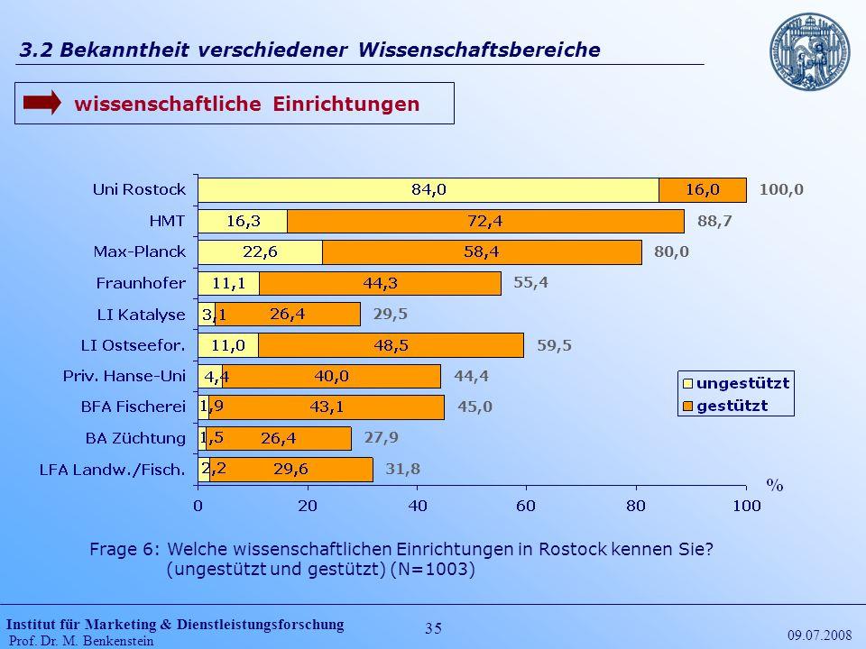 Institut für Marketing & Dienstleistungsforschung Prof. Dr. M. Benkenstein 35 09.07.2008 3.2 Bekanntheit verschiedener Wissenschaftsbereiche Frage 6: