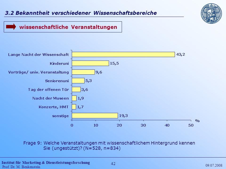 Institut für Marketing & Dienstleistungsforschung Prof. Dr. M. Benkenstein 42 09.07.2008 3.2 Bekanntheit verschiedener Wissenschaftsbereiche Frage 9: