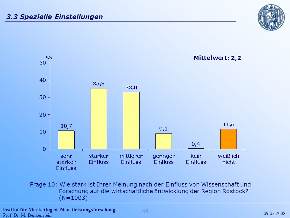 Institut für Marketing & Dienstleistungsforschung Prof. Dr. M. Benkenstein 44 09.07.2008 3.3 Spezielle Einstellungen Frage 10: Wie stark ist Ihrer Mei