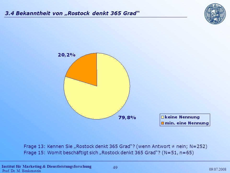 Institut für Marketing & Dienstleistungsforschung Prof. Dr. M. Benkenstein 49 09.07.2008 3.4 Bekanntheit von Rostock denkt 365 Grad Frage 13: Kennen S