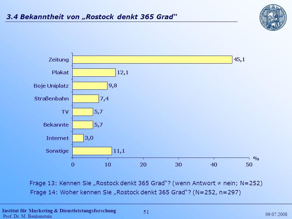 Institut für Marketing & Dienstleistungsforschung Prof. Dr. M. Benkenstein 51 09.07.2008 3.4 Bekanntheit von Rostock denkt 365 Grad Frage 14: Woher ke