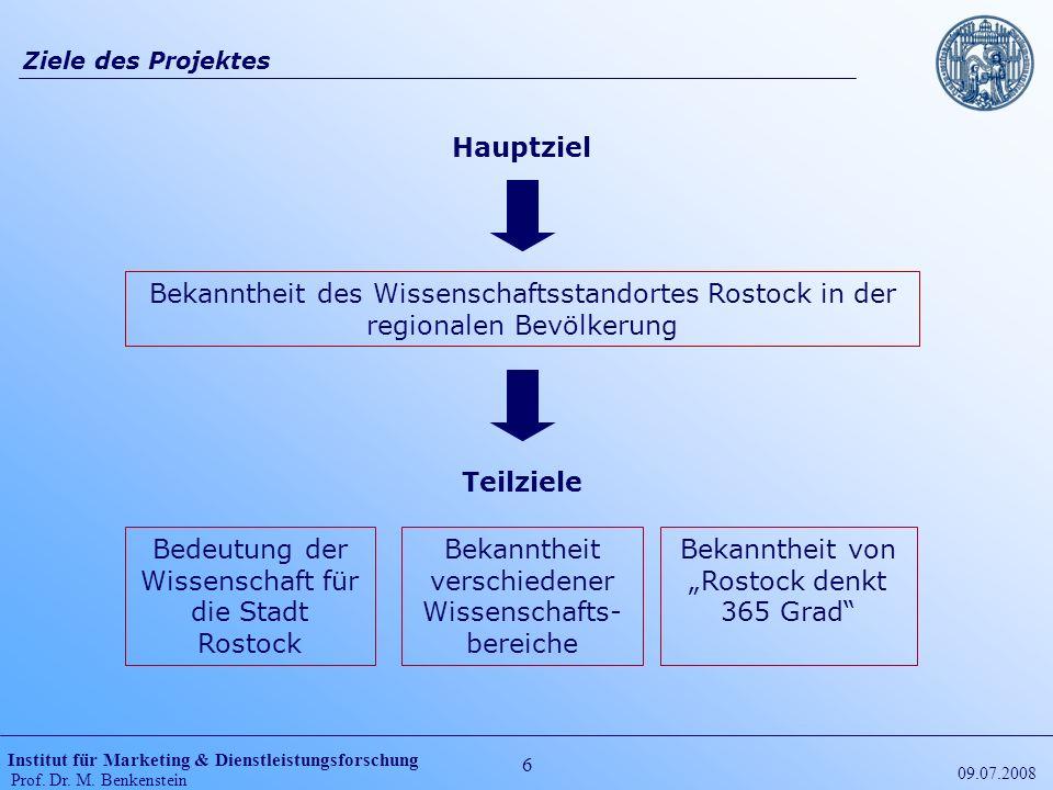 Institut für Marketing & Dienstleistungsforschung Prof. Dr. M. Benkenstein 6 09.07.2008 Ziele des Projektes Bekanntheit des Wissenschaftsstandortes Ro