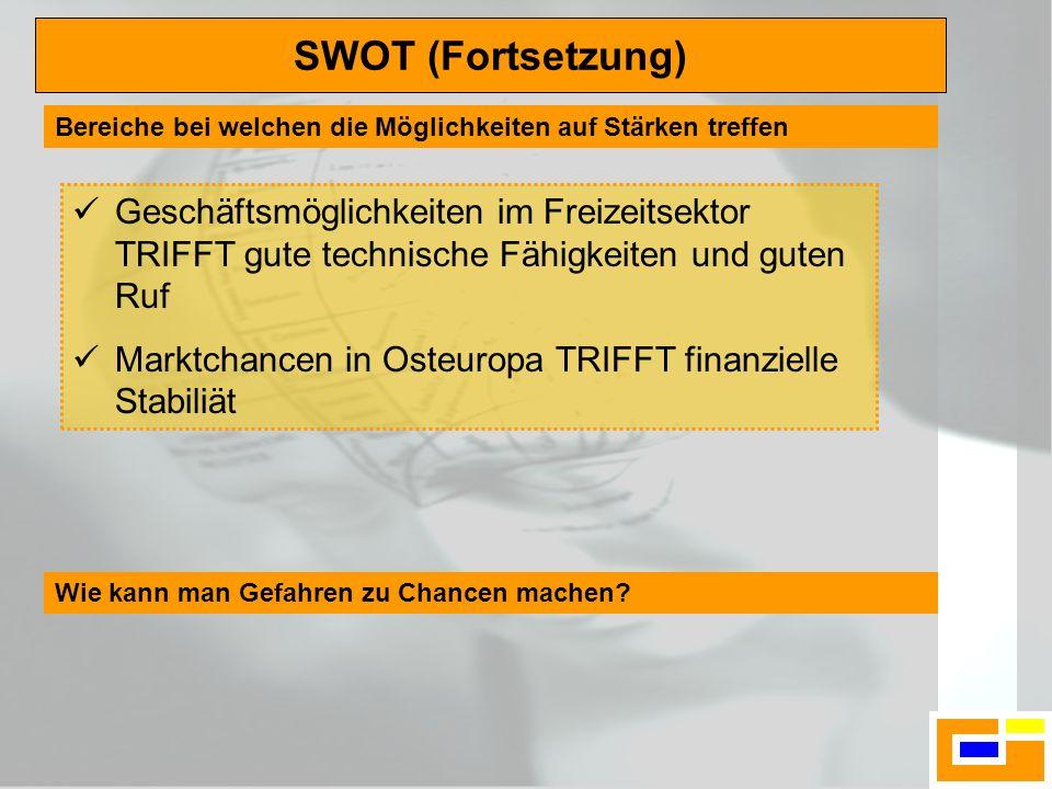 SWOT (Fortsetzung) Bereiche bei welchen die Möglichkeiten auf Stärken treffen Geschäftsmöglichkeiten im Freizeitsektor TRIFFT gute technische Fähigkei