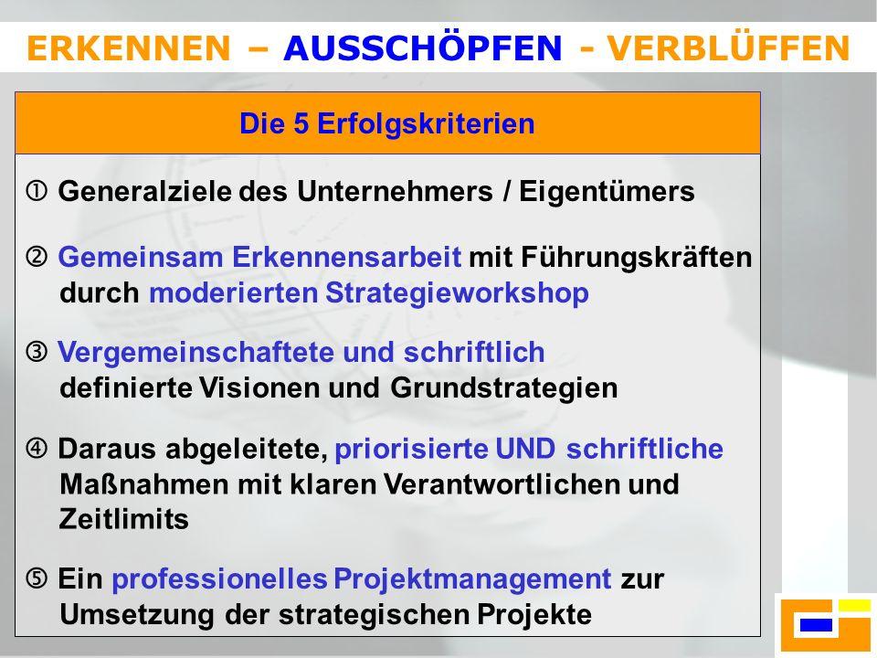 ERKENNEN – AUSSCHÖPFEN - VERBLÜFFEN Generalziele des Unternehmers / Eigentümers Gemeinsam Erkennensarbeit mit Führungskräften durch moderierten Strate