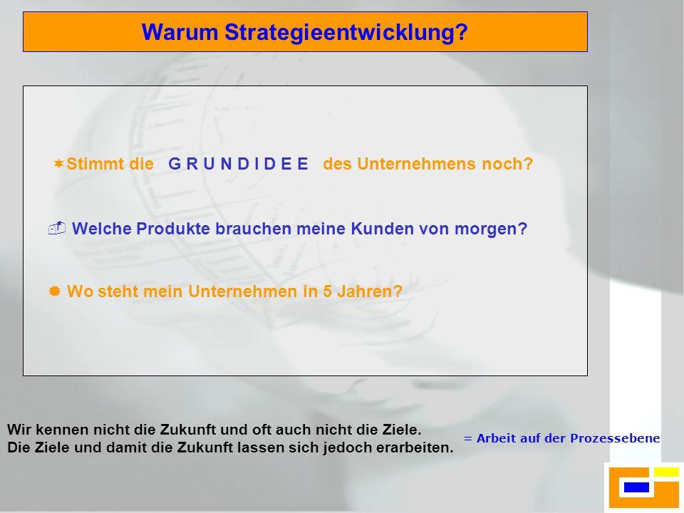 orangecosmos ERKENNEN – AUSSCHÖPFEN – VERBLÜFFEN Wer sind wir.