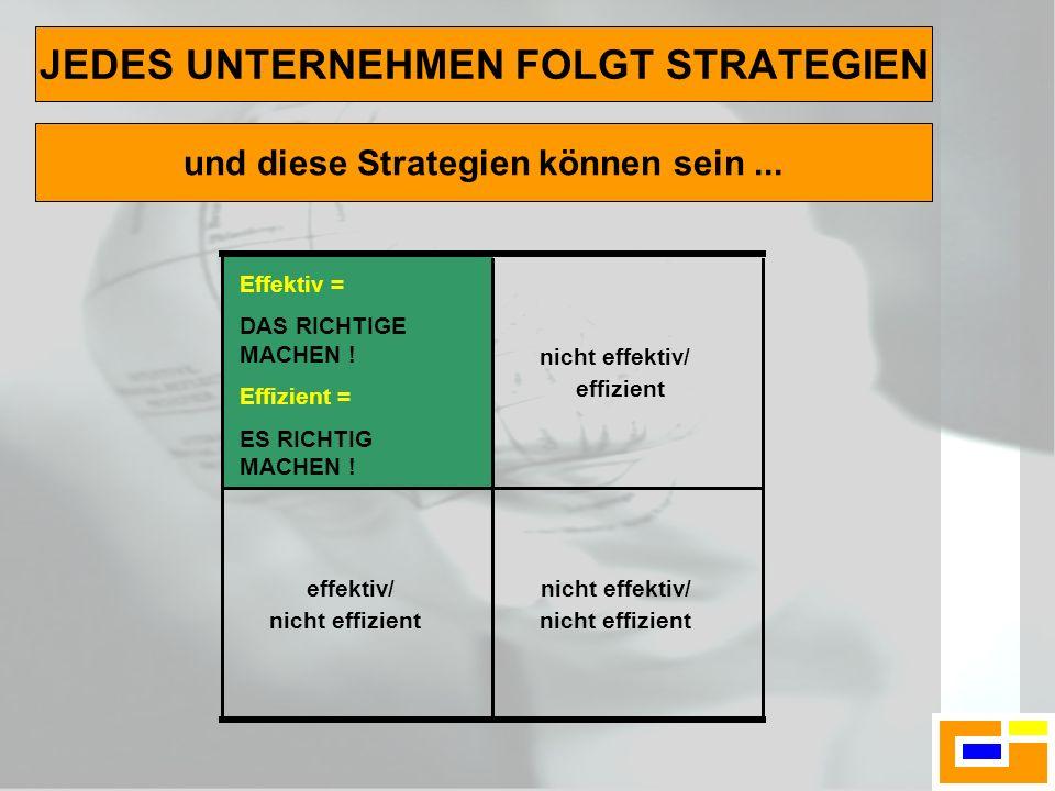 JEDES UNTERNEHMEN FOLGT STRATEGIEN und diese Strategien können sein... effektiv/ effizient nicht effektiv/ effizient effektiv/ nicht effizient nicht e