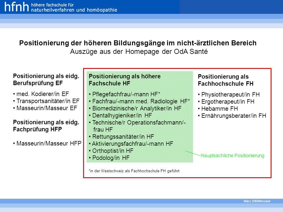 März 2009/Knobel Positionierung als höhere Fachschule HF Pflegefachfrau/-mann HF* Fachfrau/-mann med. Radiologie HF* Biomedizinische/r Analytiker/in H
