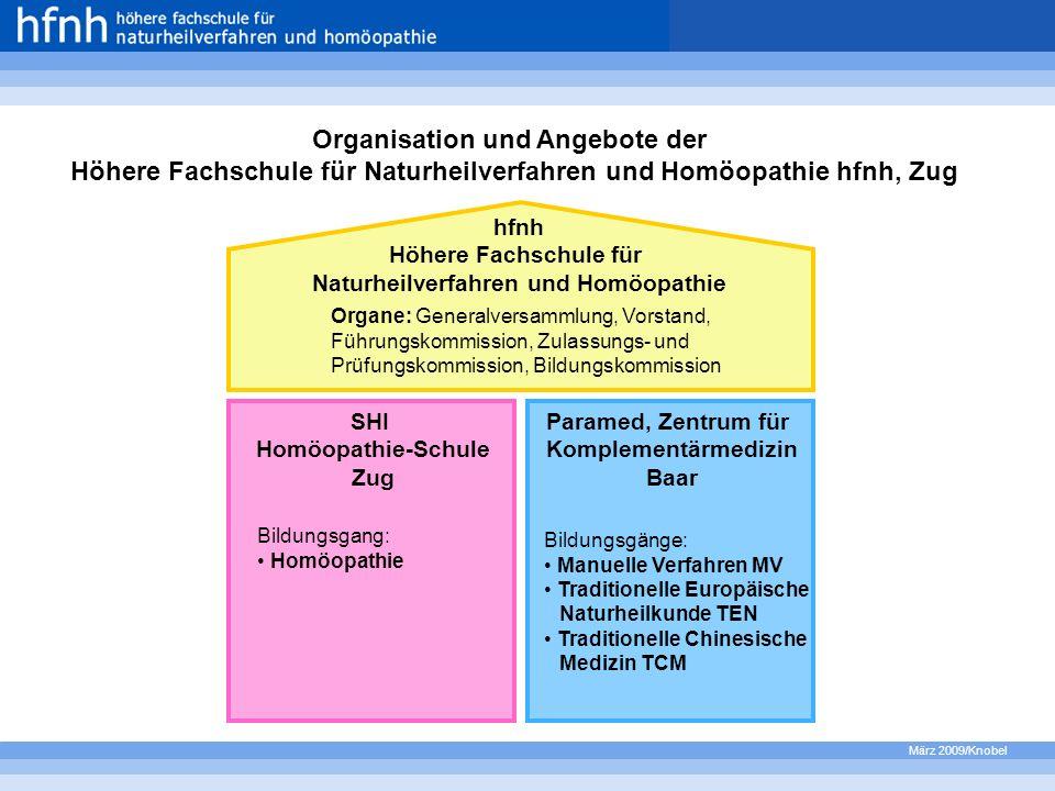März 2009/Knobel hfnh Höhere Fachschule für Naturheilverfahren und Homöopathie Organe: Generalversammlung, Vorstand, Führungskommission, Zulassungs- u