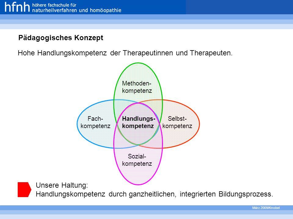 März 2009/Knobel Pädagogisches Konzept Hohe Handlungskompetenz der Therapeutinnen und Therapeuten. Selbst- kompetenz Fach- kompetenz Methoden- kompete