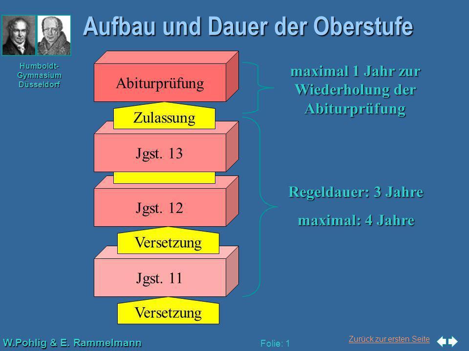 Zurück zur ersten Seite W.Pohlig & E. Rammelmann Humboldt- Gymnasium Düsseldorf Folie: 1 Aufbau und Dauer der Oberstufe Abiturprüfung Jgst. 12 Jgst. 1