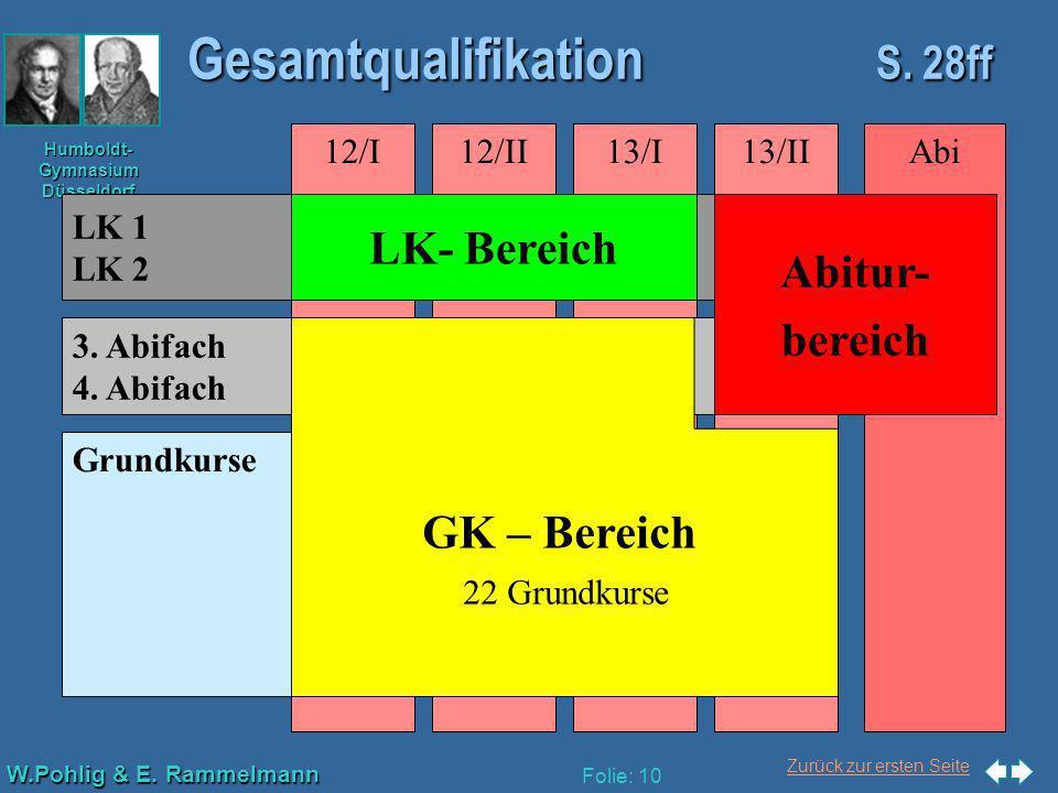 Zurück zur ersten Seite W.Pohlig & E. Rammelmann Humboldt- Gymnasium Düsseldorf Folie: 10 Gesamtqualifikation S. 28ff Abi13/II12/I12/II13/I LK 1 LK 2