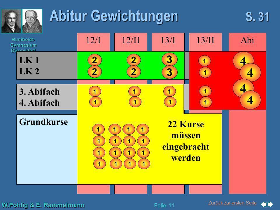 Zurück zur ersten Seite W.Pohlig & E. Rammelmann Humboldt- Gymnasium Düsseldorf Folie: 11 Abitur Gewichtungen S. 31 Abi13/II12/I12/II13/I LK 1 LK 2 3.