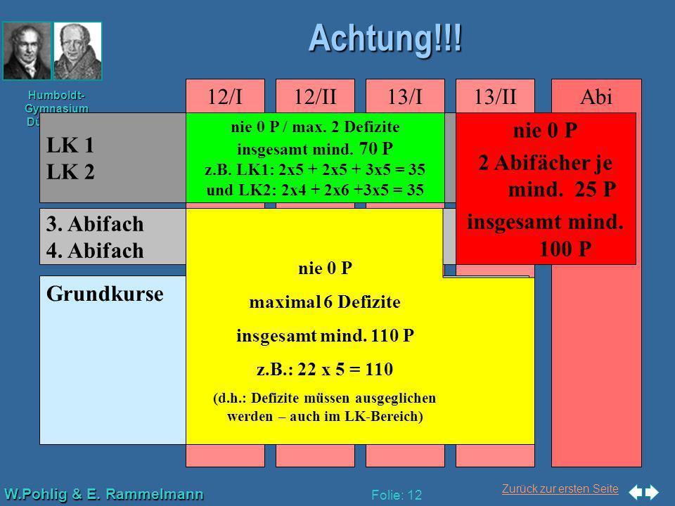 Zurück zur ersten Seite W.Pohlig & E. Rammelmann Humboldt- Gymnasium Düsseldorf Folie: 12 Achtung!!! Abi13/II12/I12/II13/I LK 1 LK 2 3. Abifach 4. Abi