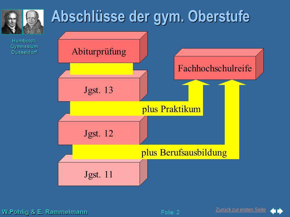 Zurück zur ersten Seite W.Pohlig & E. Rammelmann Humboldt- Gymnasium Düsseldorf Folie: 2 Jgst. 12 Jgst. 11 Jgst. 13 Abiturprüfung Abschlüsse der gym.