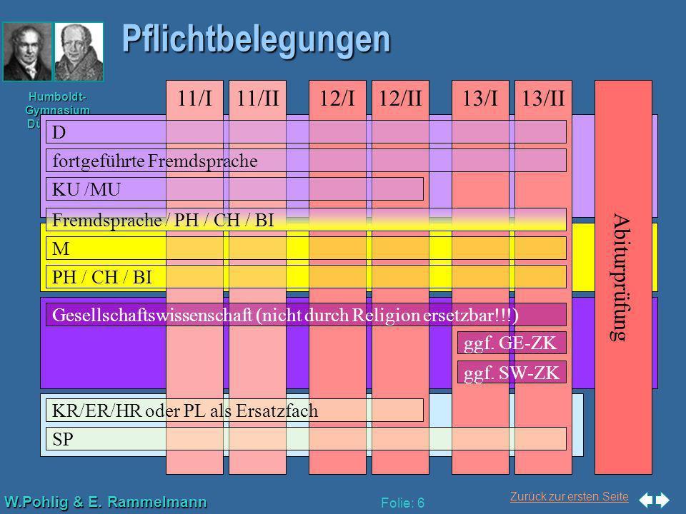 Zurück zur ersten Seite W.Pohlig & E. Rammelmann Humboldt- Gymnasium Düsseldorf Folie: 6 Pflichtbelegungen Abiturprüfung 13/II11/I11/II12/I12/II13/I D